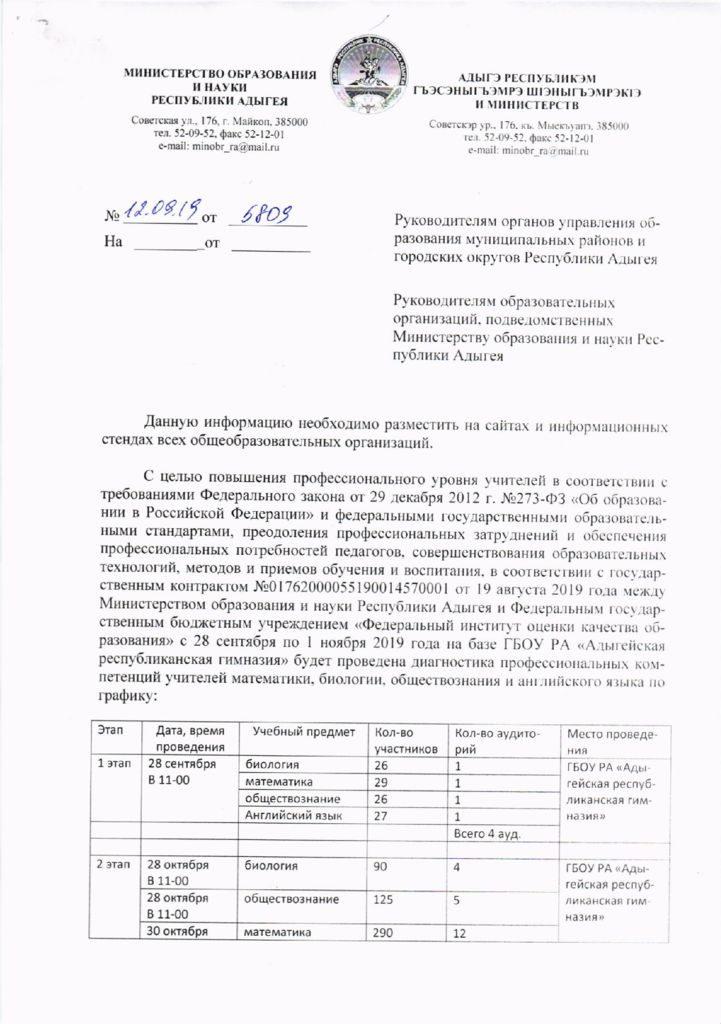 thumbnail of 12.09.2019 №5809_об ИКУ ФИОКО